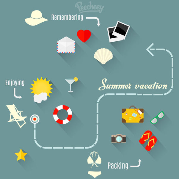 3 Way Summer Vacation Infographic - Free vector #163321