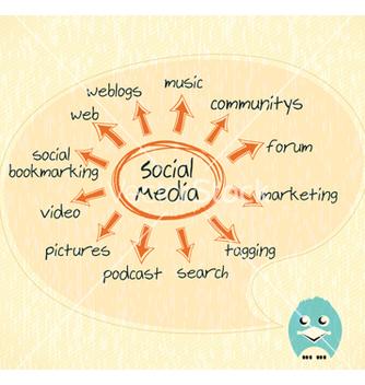 Free social media vector - Kostenloses vector #243731