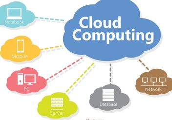 Cloud Computing Technology Concept Vector - бесплатный vector #141871