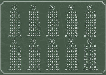 Multiplication Table on Chalkboard - vector gratuit #162991