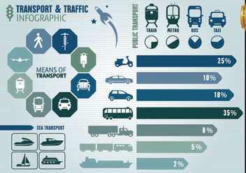 Transport & Trafic Infographic - бесплатный vector #173091