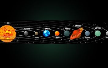 Planet of Solar System - vector gratuit #174021