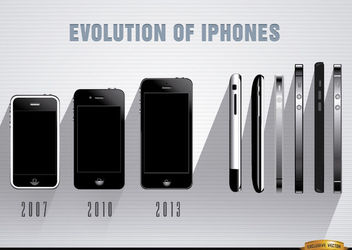 Evolution of IPhones front and side - vector gratuit #179871