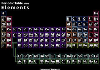 Neon Periodic Table - vector gratuit #317571