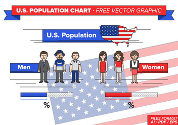 US Population Chart Free Vector Graphic - vector gratuit #328901