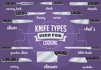 Free Vector Knife Types - vector #362421 gratis