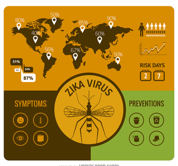 Flat design Zika virus infographic - Free vector #365061