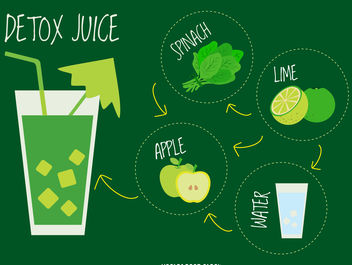 Green juice detox recipe - Free vector #376631