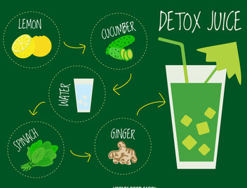 Green juice detox recipe drawing - vector gratuit #376651