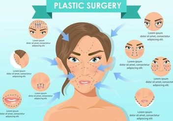Woman Face Plastic Surgery - vector #390071 gratis
