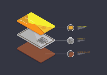 Rfid Card Illustration - vector gratuit #399361