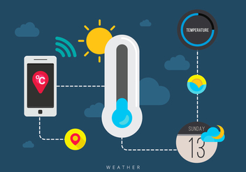 Combine Mobile Weather Application - vector gratuit #407081